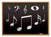音乐,授课,灵感,音符,黑板
