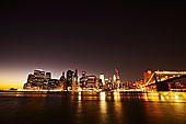 纽约,天际线